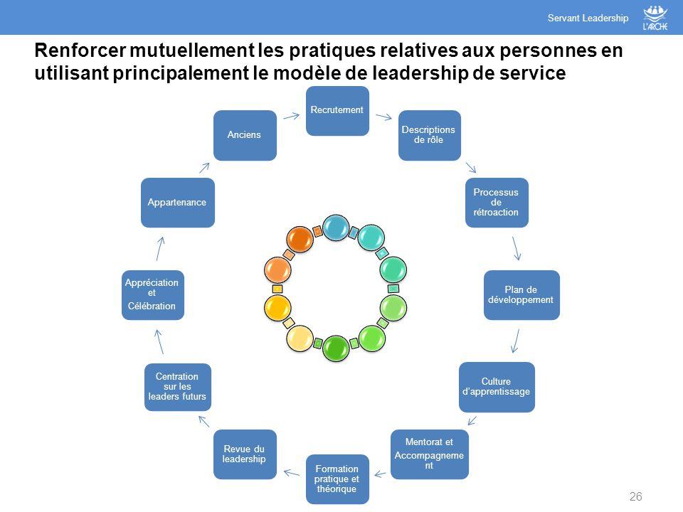 Servant Leadership Renforcer mutuellement les pratiques relatives aux personnes en utilisant principalement le modèle de leadership de service.