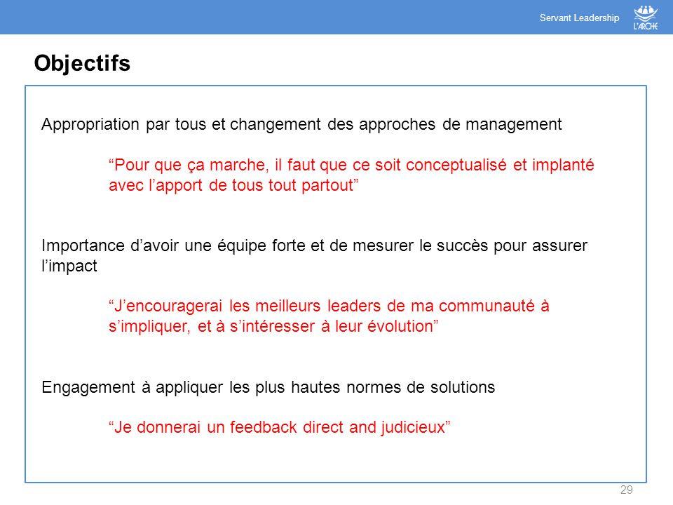 Servant Leadership Objectifs. Appropriation par tous et changement des approches de management.