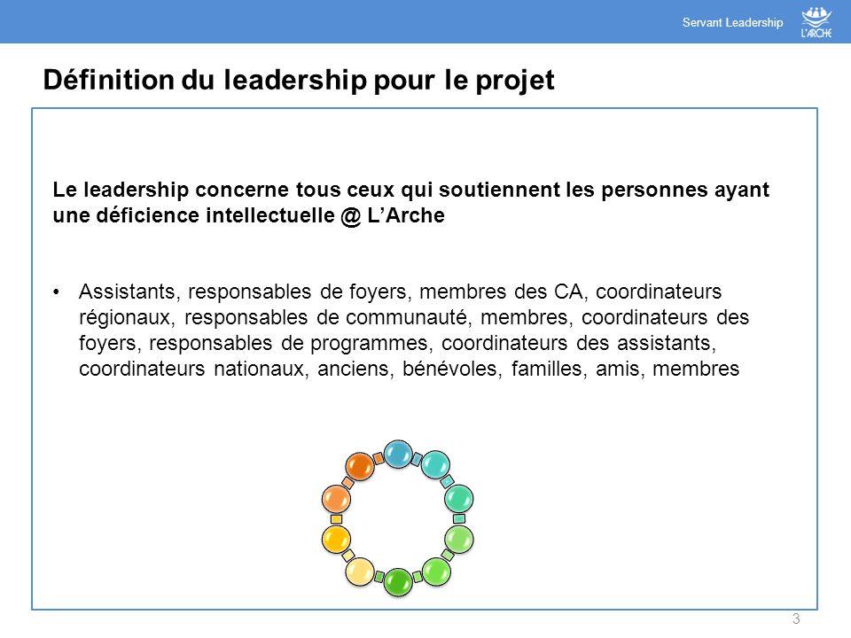 Définition du leadership pour le projet