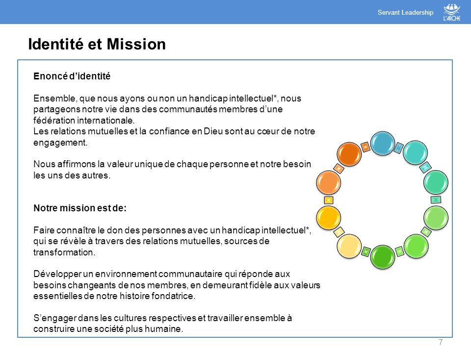 Servant Leadership Identité et Mission.