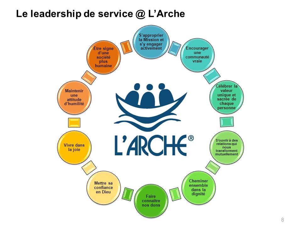 Le leadership de service @ L'Arche