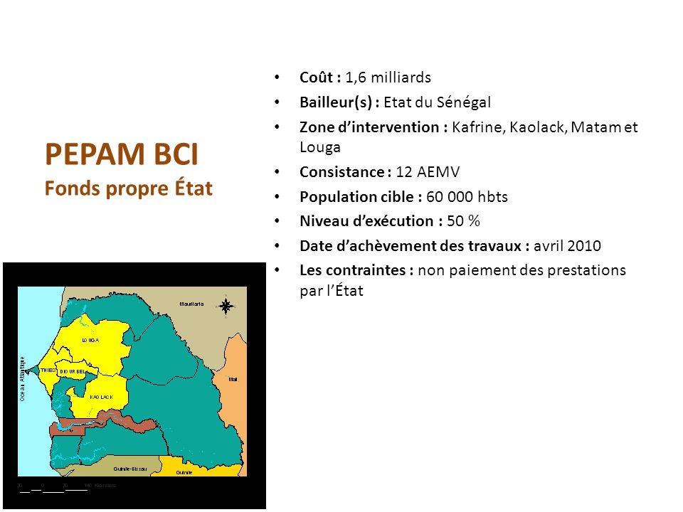 PEPAM BCI Fonds propre État