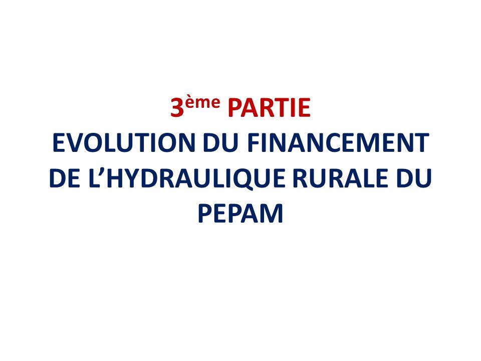 3ème PARTIE EVOLUTION DU FINANCEMENT DE L'HYDRAULIQUE RURALE DU PEPAM