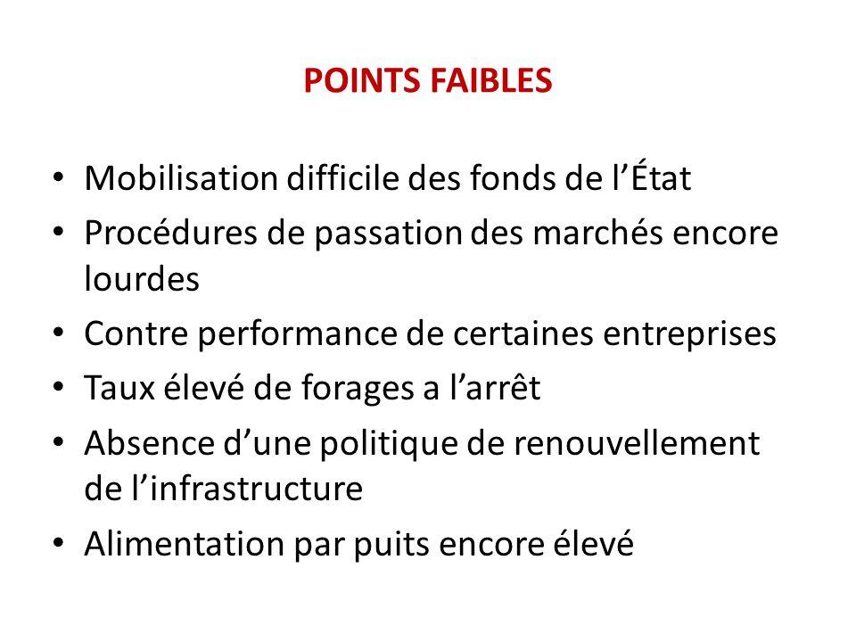 POINTS FAIBLES Mobilisation difficile des fonds de l'État. Procédures de passation des marchés encore lourdes.