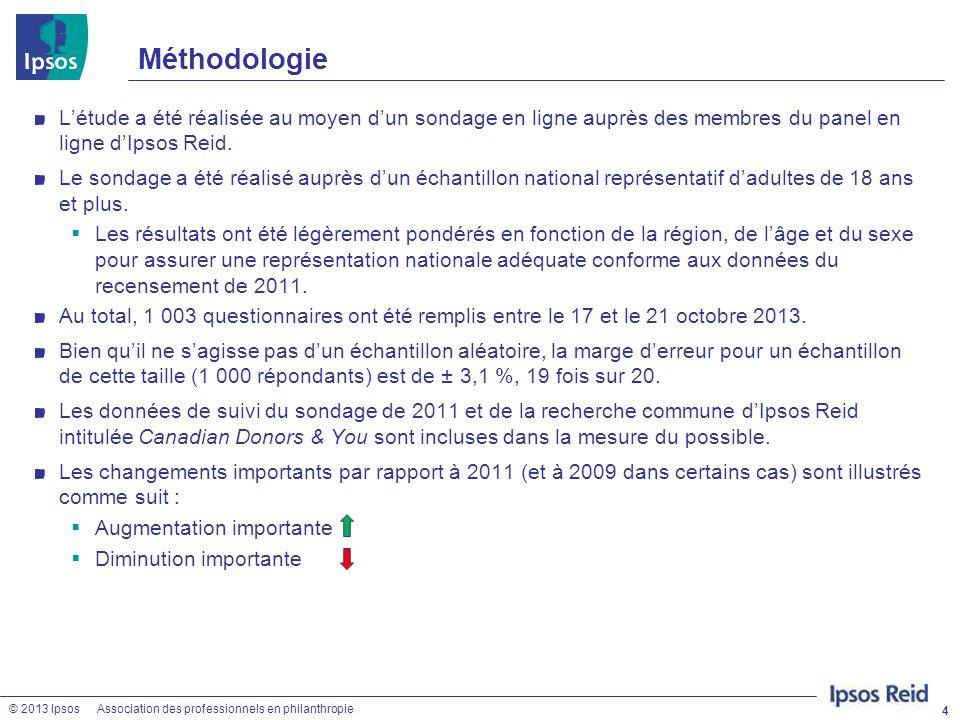Méthodologie L'étude a été réalisée au moyen d'un sondage en ligne auprès des membres du panel en ligne d'Ipsos Reid.