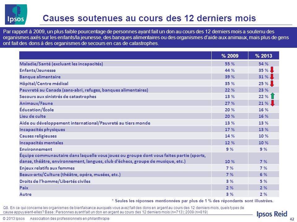 Causes soutenues au cours des 12 derniers mois