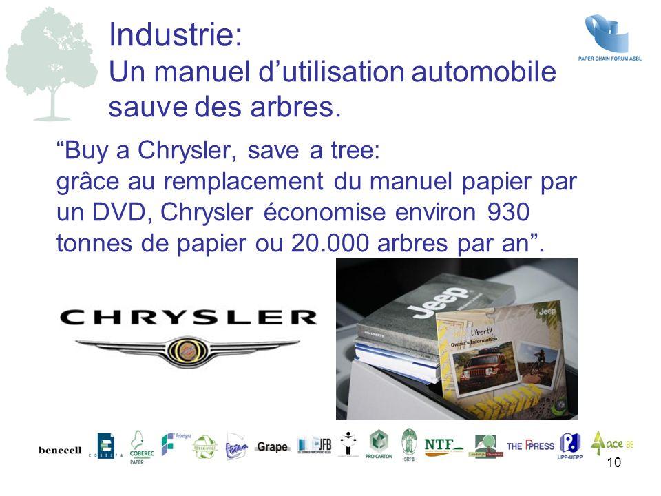 Industrie: Un manuel d'utilisation automobile sauve des arbres.