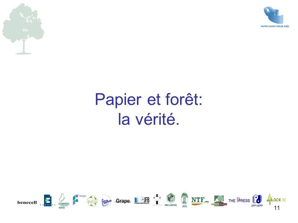 Papier et forêt: la vérité.