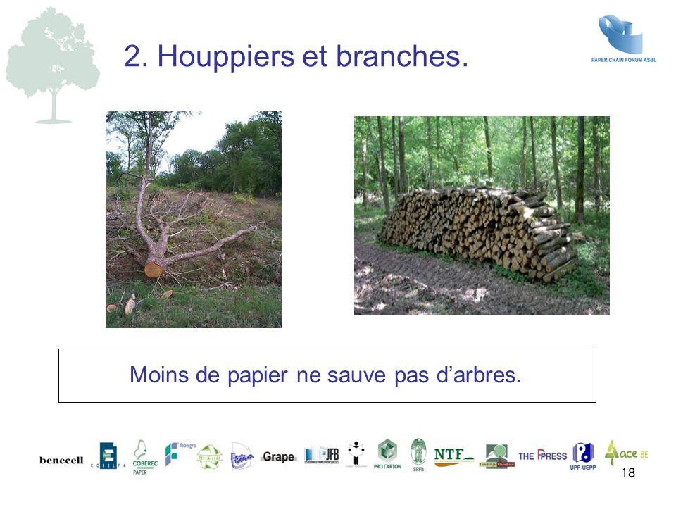 Moins de papier ne sauve pas d'arbres.