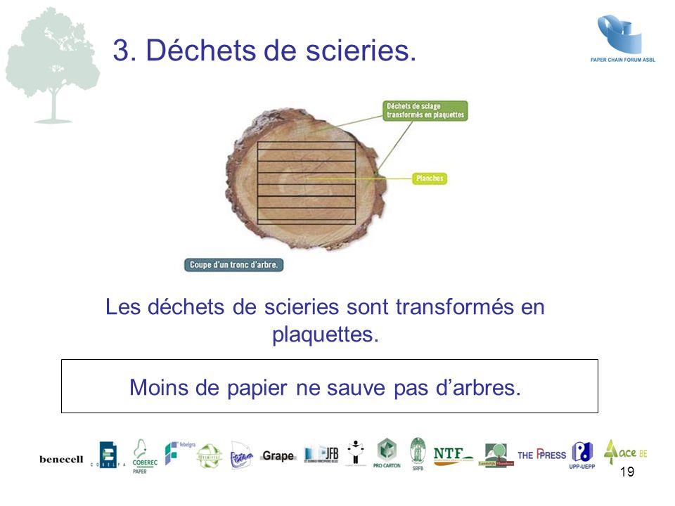 3. Déchets de scieries. Les déchets de scieries sont transformés en plaquettes.