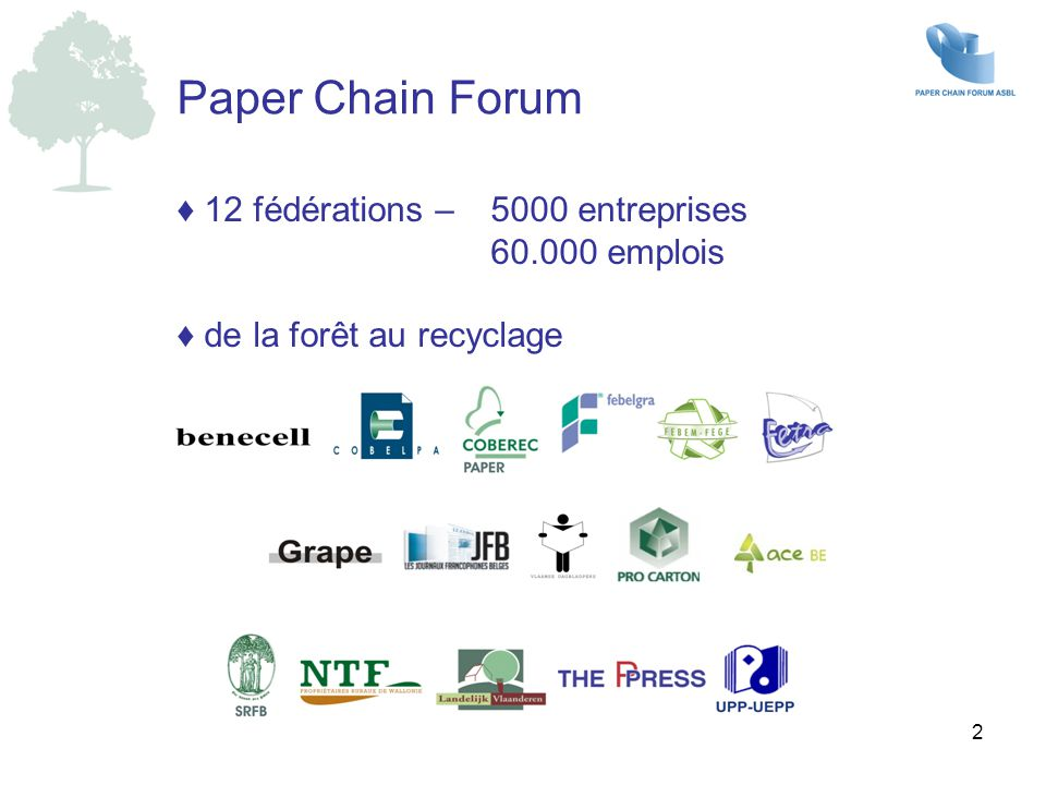 Paper Chain Forum ♦ 12 fédérations – 5000 entreprises 60.000 emplois ♦ de la forêt au recyclage.