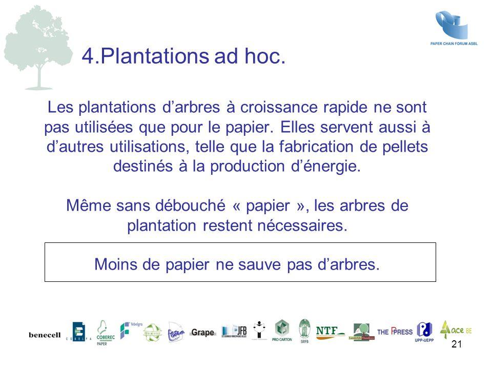 4.Plantations ad hoc.