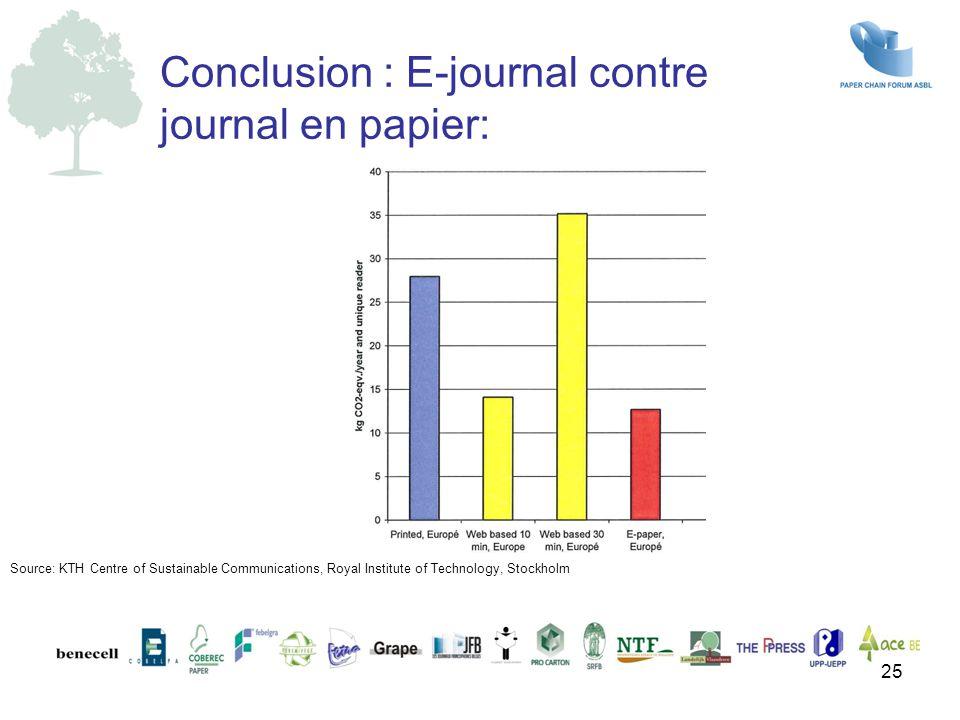 Conclusion : E-journal contre journal en papier: