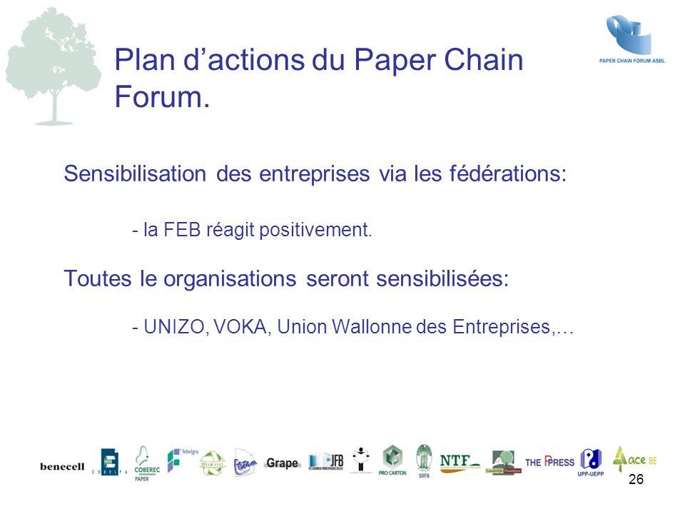 Plan d'actions du Paper Chain Forum.