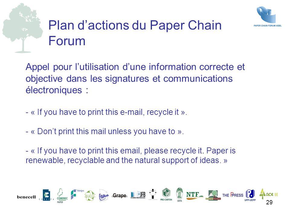 Plan d'actions du Paper Chain Forum