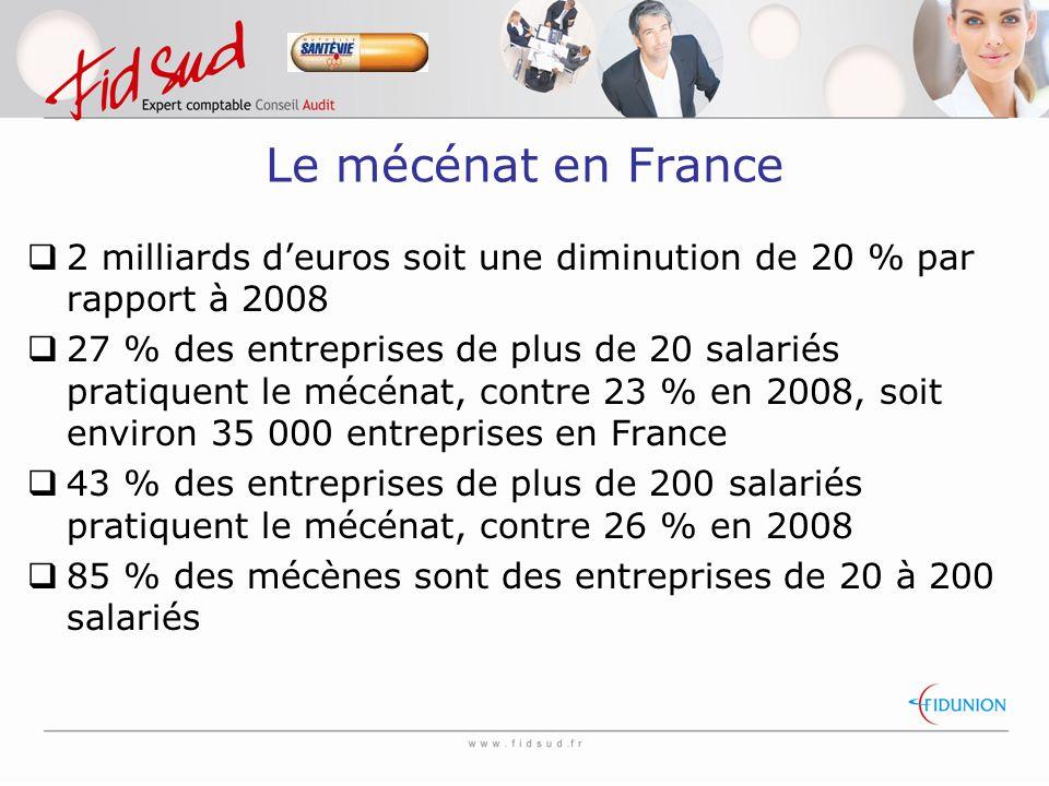 Le mécénat en France 2 milliards d'euros soit une diminution de 20 % par rapport à 2008.