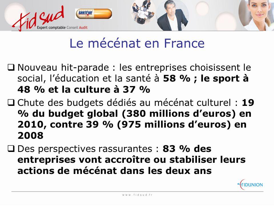 Le mécénat en France