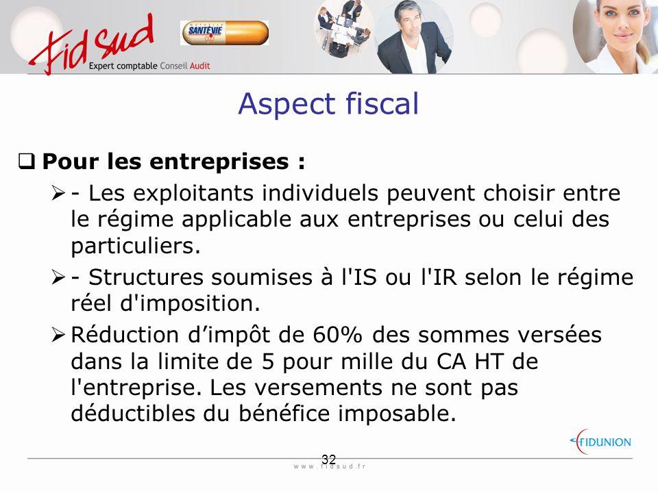 Aspect fiscal Pour les entreprises :