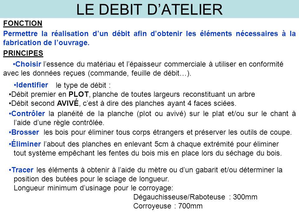 LE DEBIT D'ATELIER FONCTION