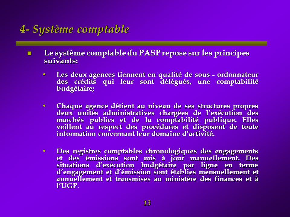 4- Système comptable Le système comptable du PASP repose sur les principes suivants: