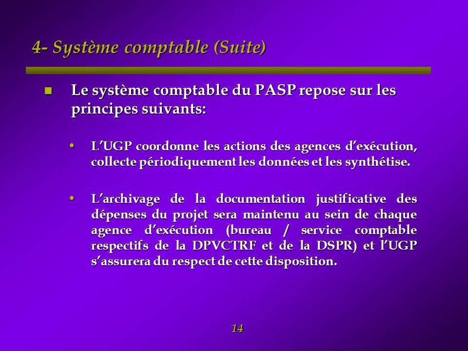 4- Système comptable (Suite)