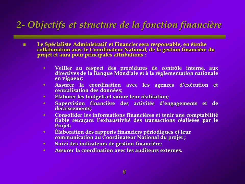 2- Objectifs et structure de la fonction financière