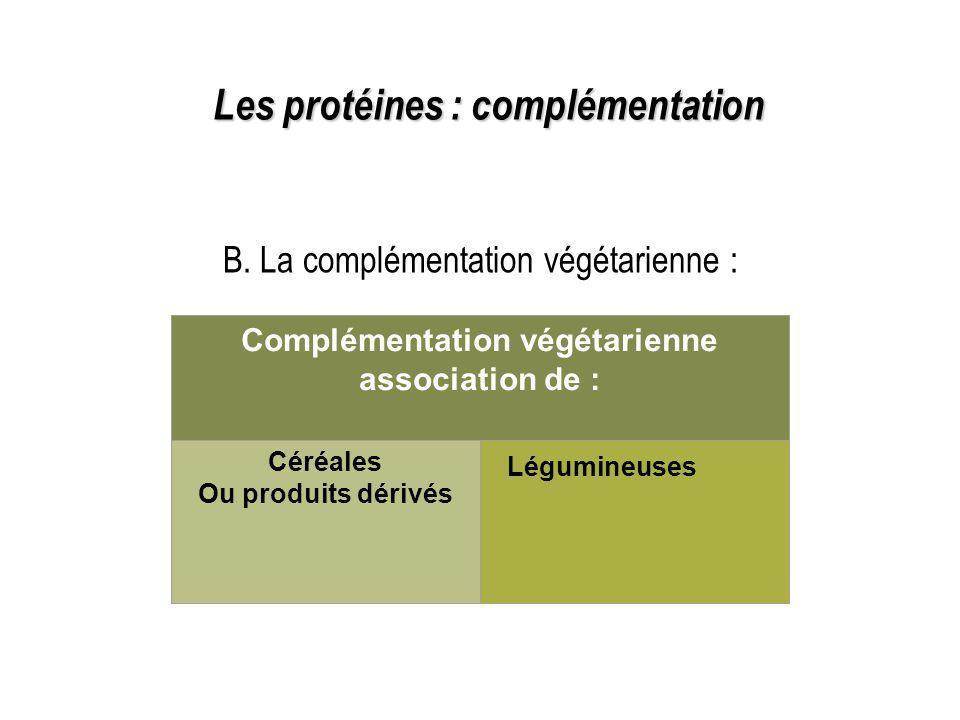 Les protéines : complémentation