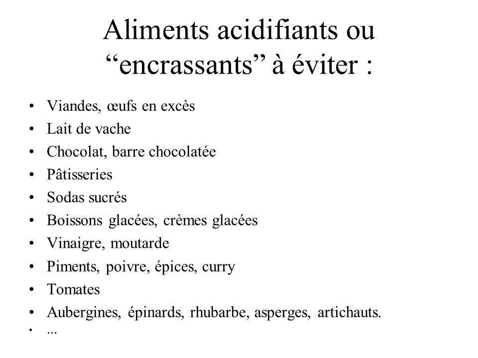 Aliments acidifiants ou encrassants à éviter :