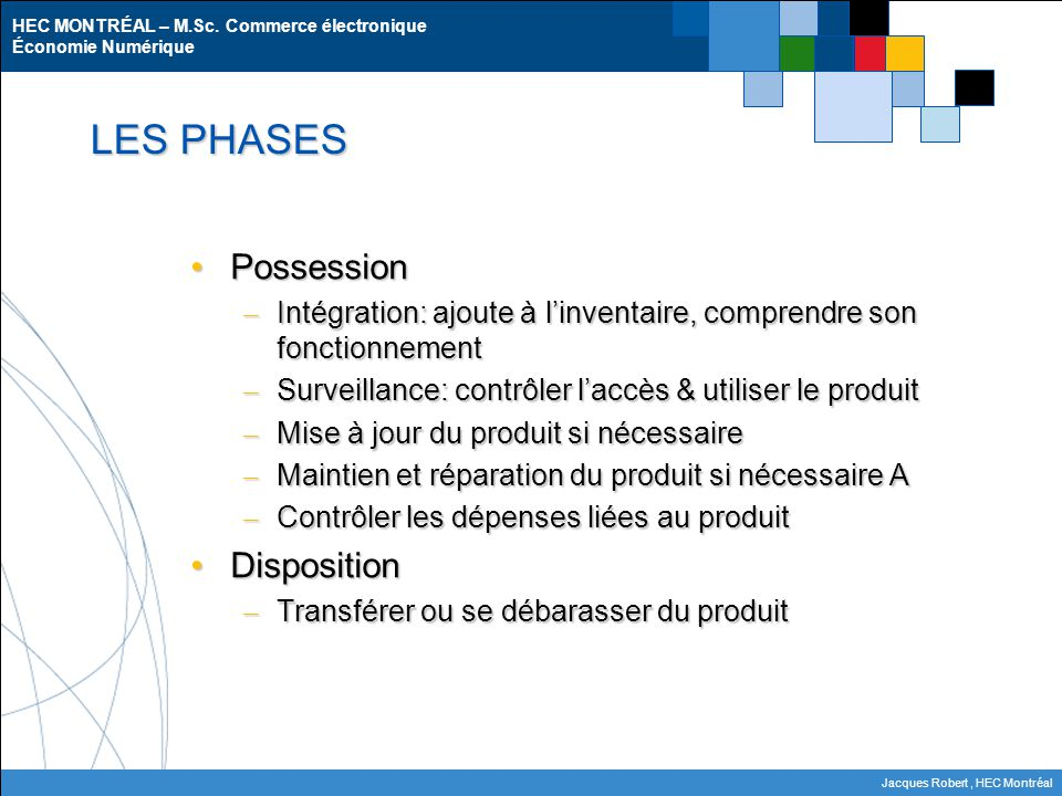 LES PHASES Possession Disposition