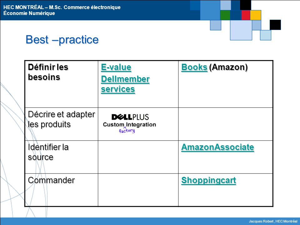 Best –practice Définir les besoins E-value Dellmember services