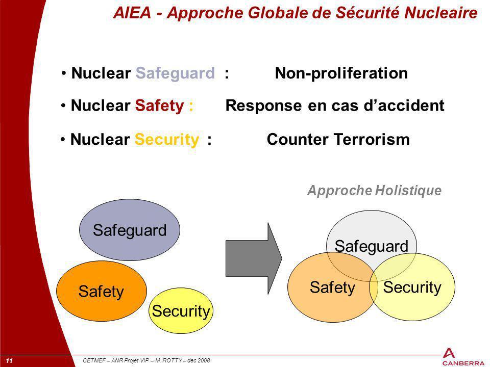 AIEA - Approche Globale de Sécurité Nucleaire