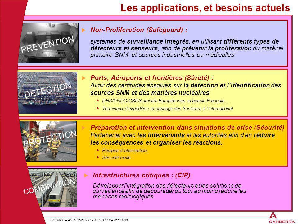 Les applications, et besoins actuels