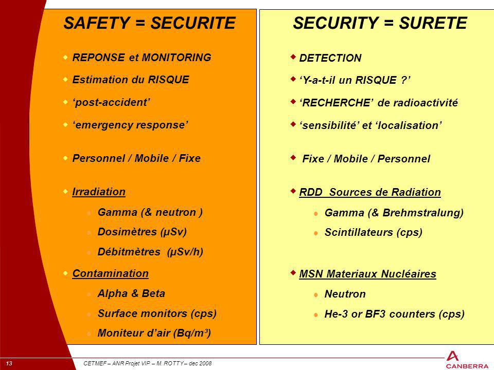 SAFETY = SECURITE SECURITY = SURETE REPONSE et MONITORING DETECTION
