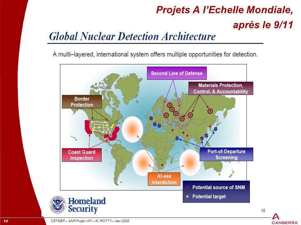 Projets A l'Echelle Mondiale, après le 9/11