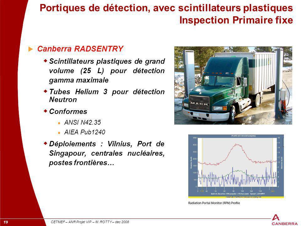 Portiques de détection, avec scintillateurs plastiques Inspection Primaire fixe