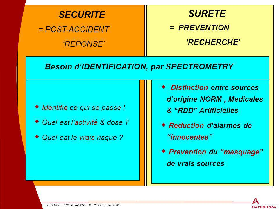 SECURITE SURETE = PREVENTION = POST-ACCIDENT
