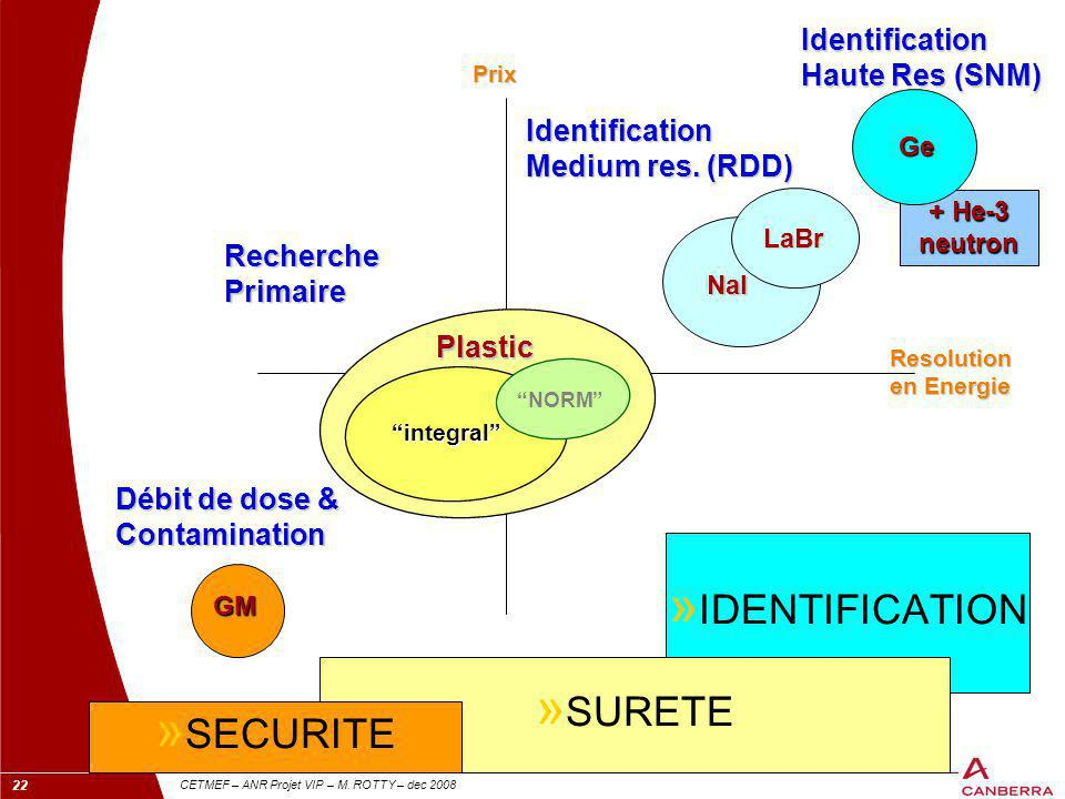IDENTIFICATION SURETE SECURITE Identification Haute Res (SNM)