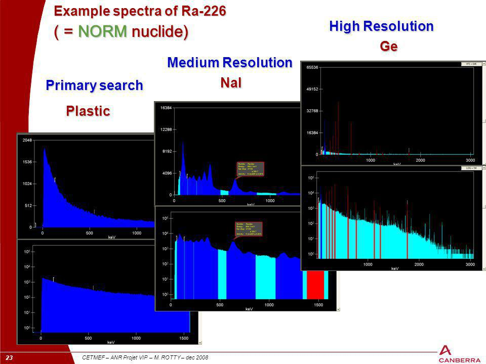 Example spectra of Ra-226 ( = NORM nuclide)
