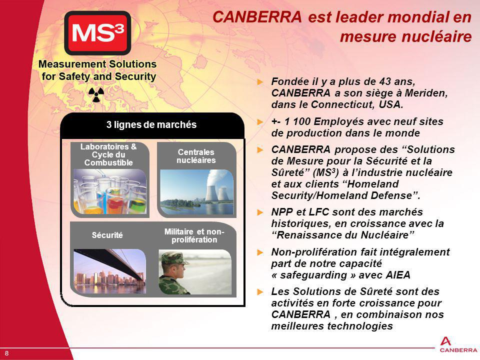 CANBERRA est leader mondial en mesure nucléaire