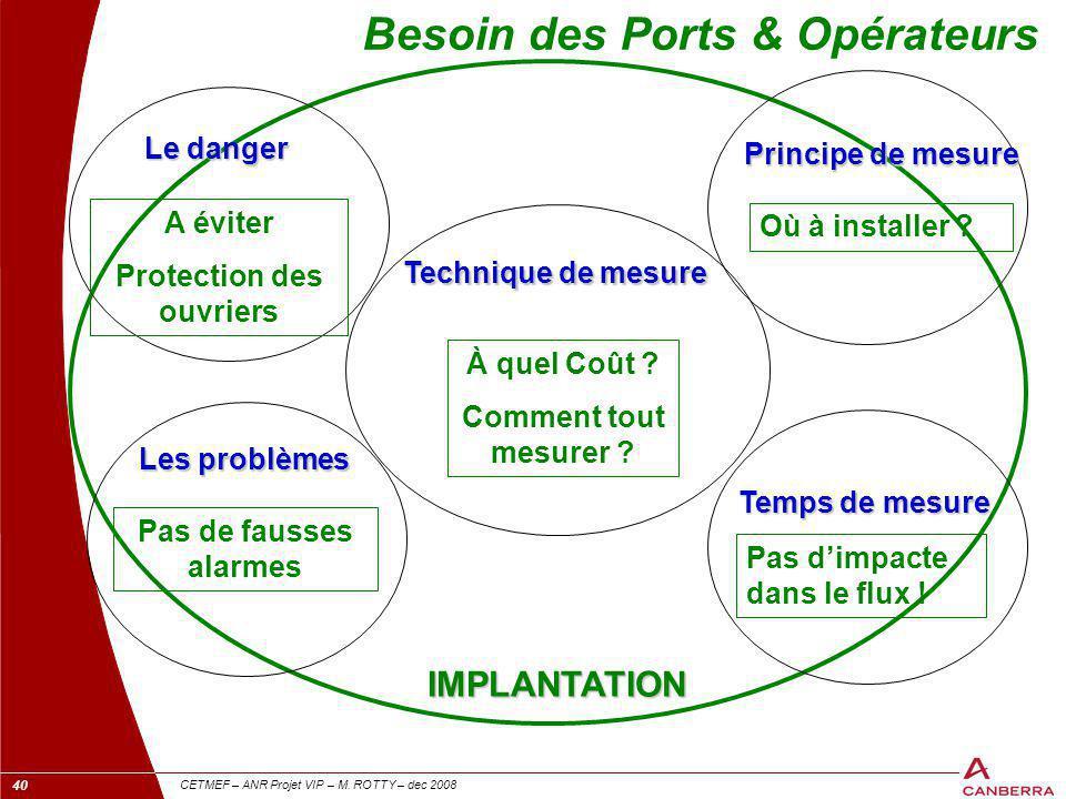 Besoin des Ports & Opérateurs
