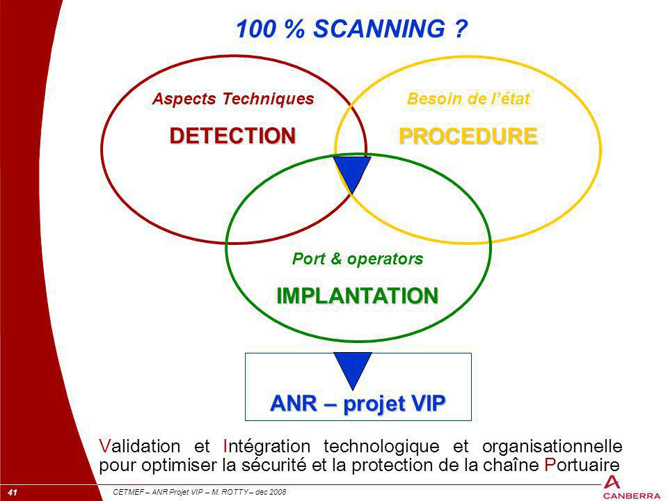 100 % SCANNING DETECTION PROCEDURE IMPLANTATION ANR – projet VIP