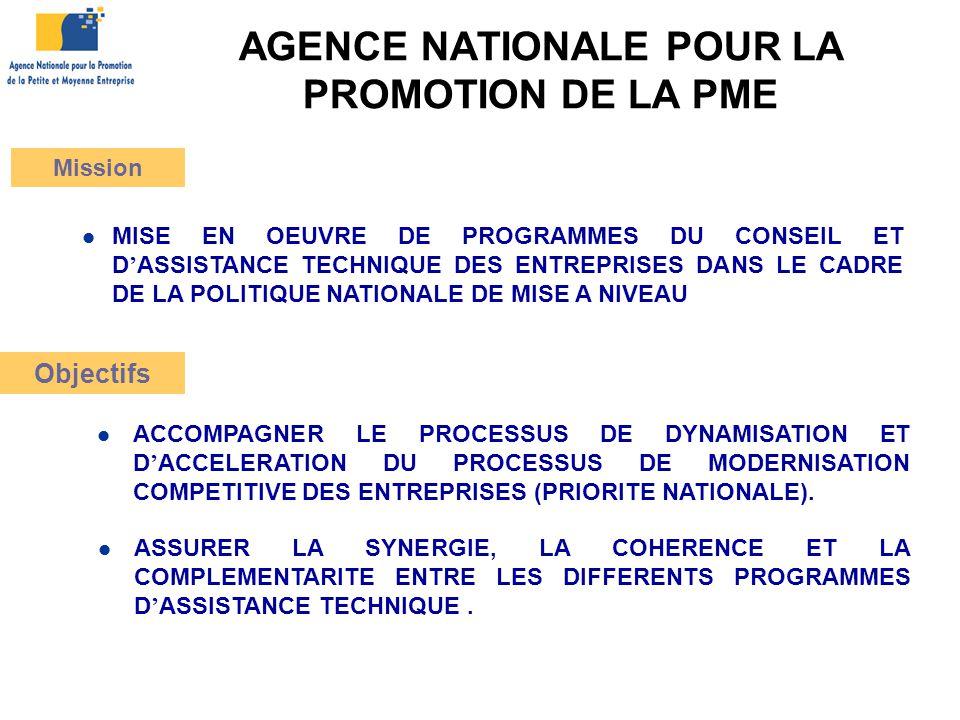 AGENCE NATIONALE POUR LA PROMOTION DE LA PME
