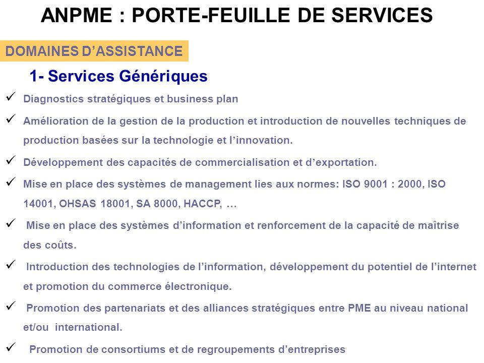 ANPME : PORTE-FEUILLE DE SERVICES