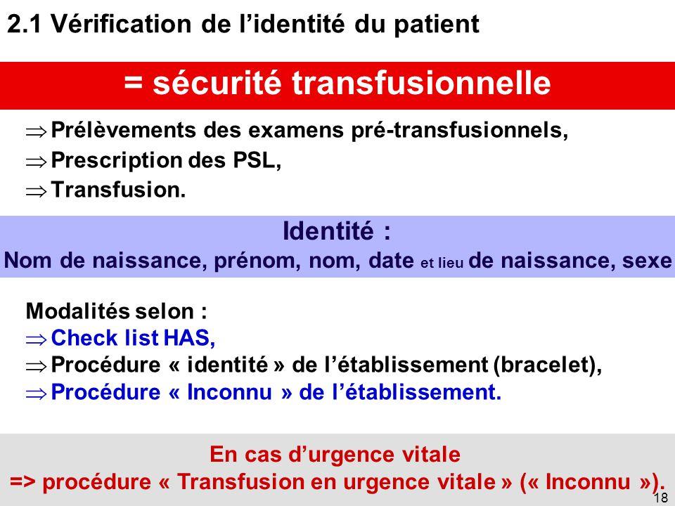 2.1 Vérification de l'identité du patient