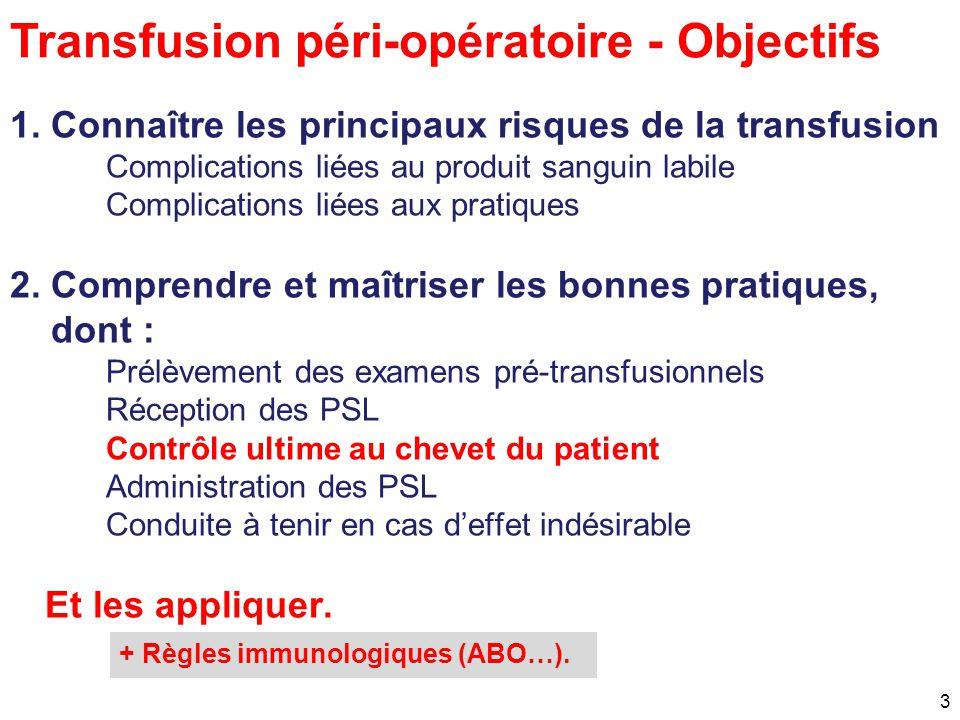 Transfusion péri-opératoire - Objectifs
