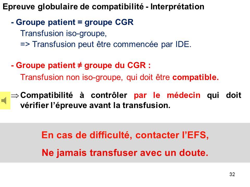 Epreuve globulaire de compatibilité - Interprétation