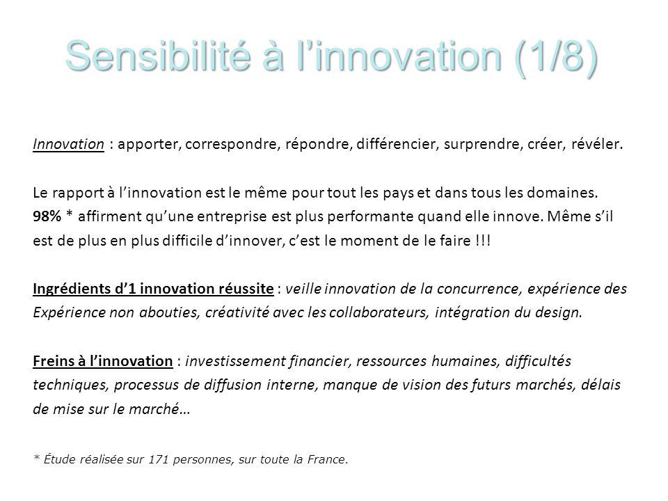 Sensibilité à l'innovation (1/8)