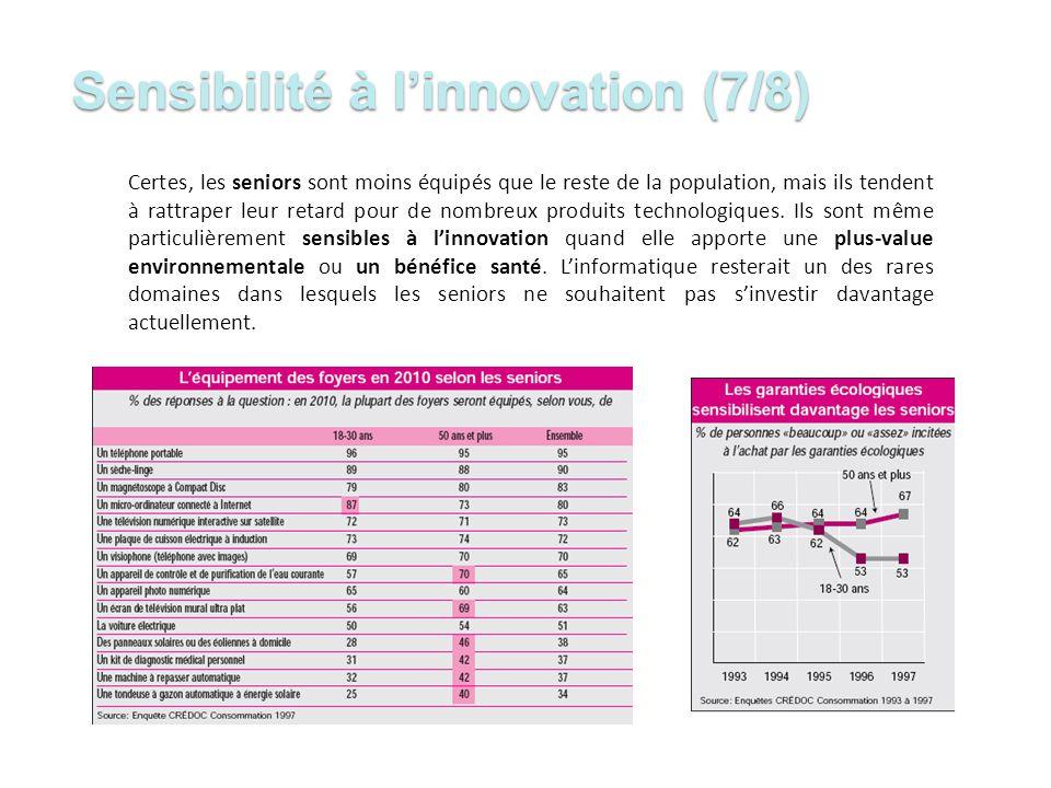 Sensibilité à l'innovation (7/8)