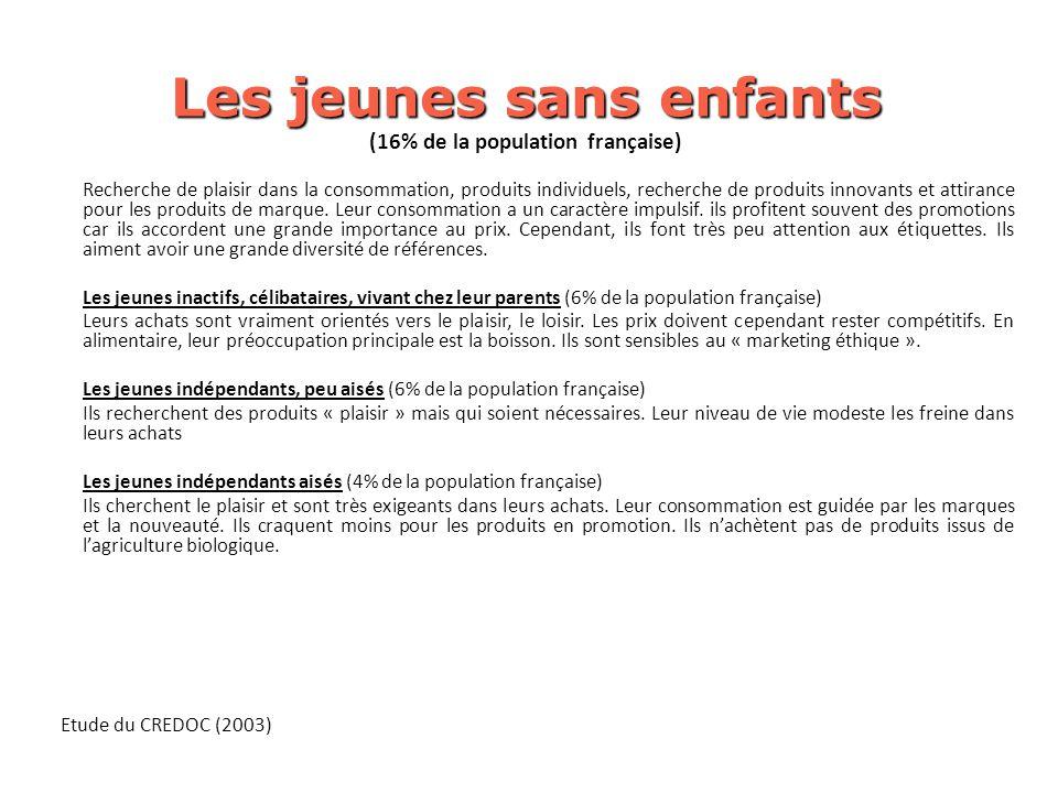 Les jeunes sans enfants (16% de la population française)