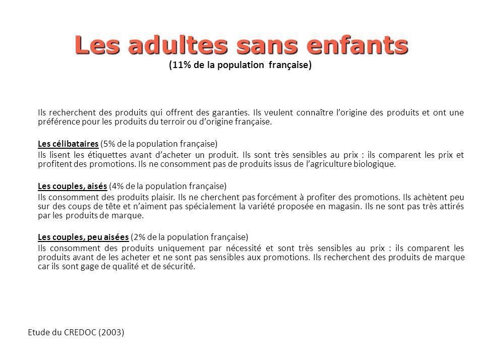 Les adultes sans enfants (11% de la population française)